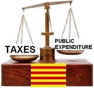 Balanza Fiscal