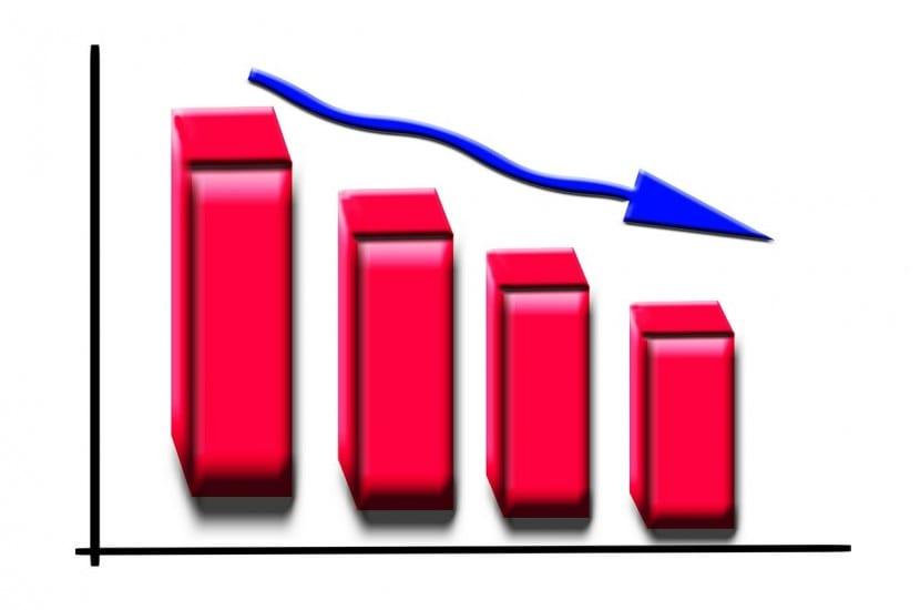 Sus títulos se han depreciado en más del 60%