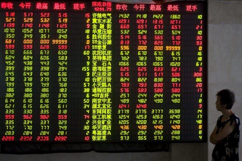 China también está lastrando a la bolsa española