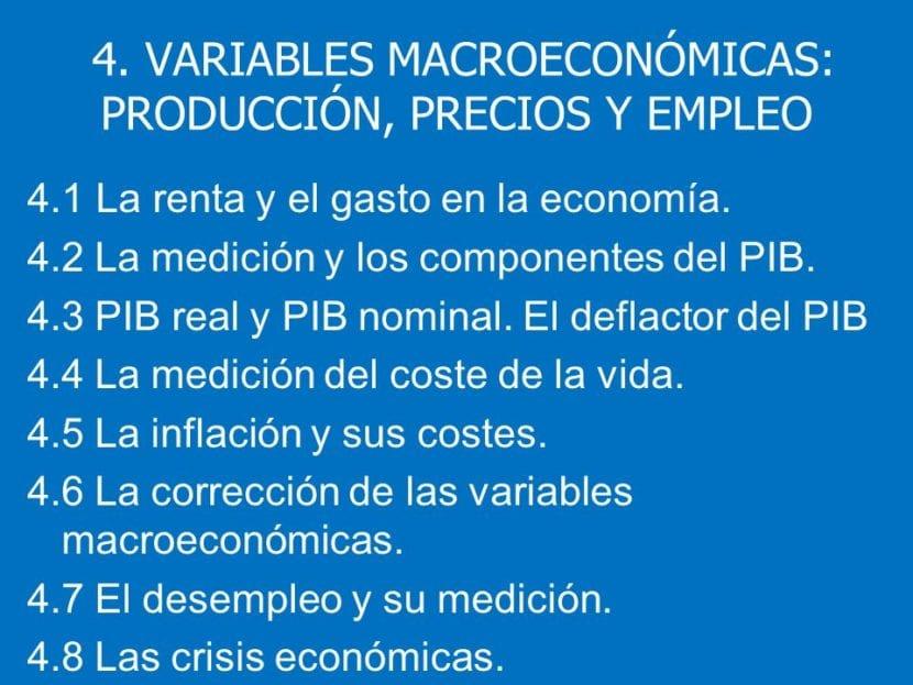 Listado de variables macroeconómicas