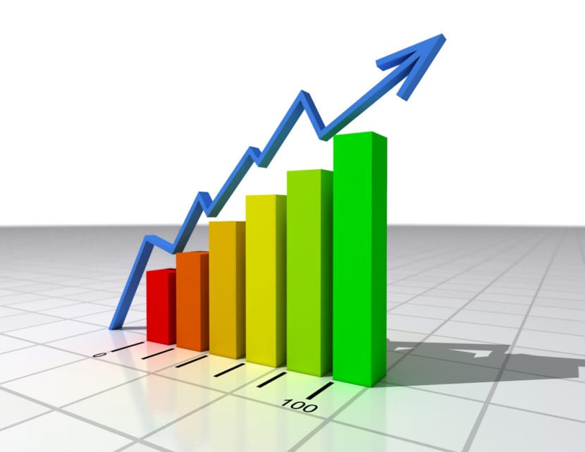 los activos de renta variable