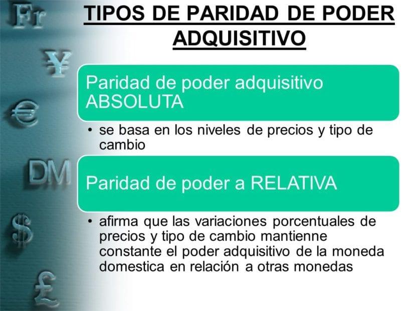 poder adquisitivo (PPA)