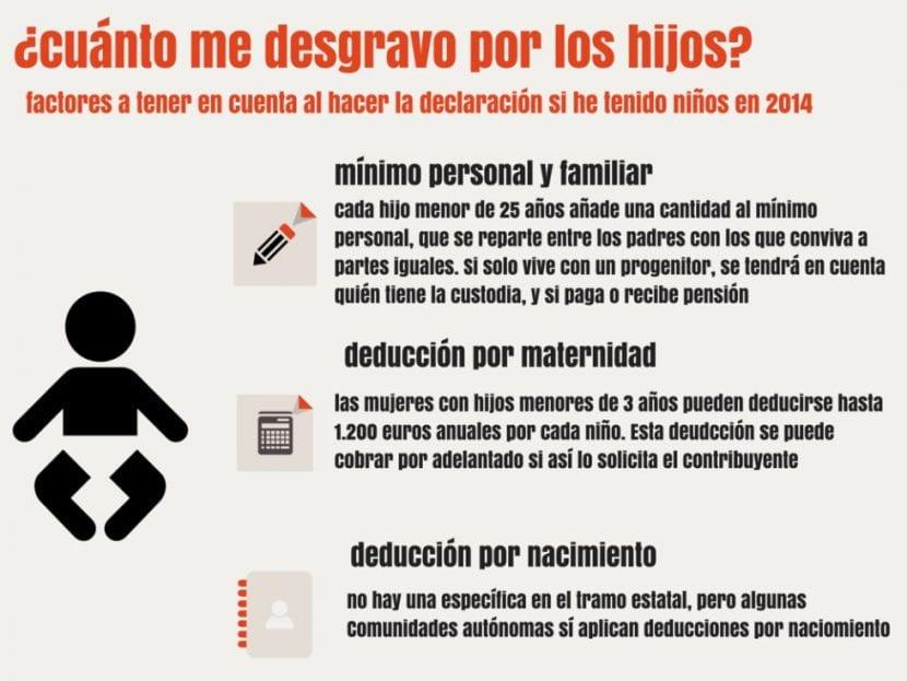 Deducción por maternidad en España