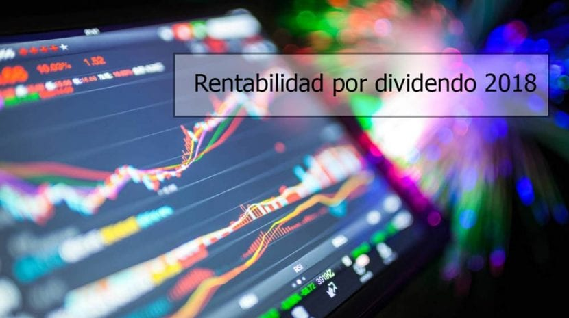 Rentabilidad por dividendo
