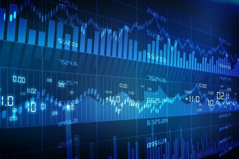 análisis técnico en bolsa