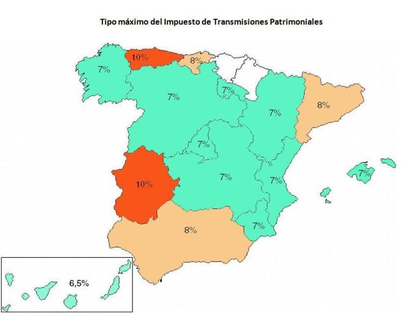 Impuesto de transmision patrimonial