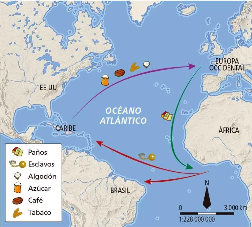 comercio triangular mundial