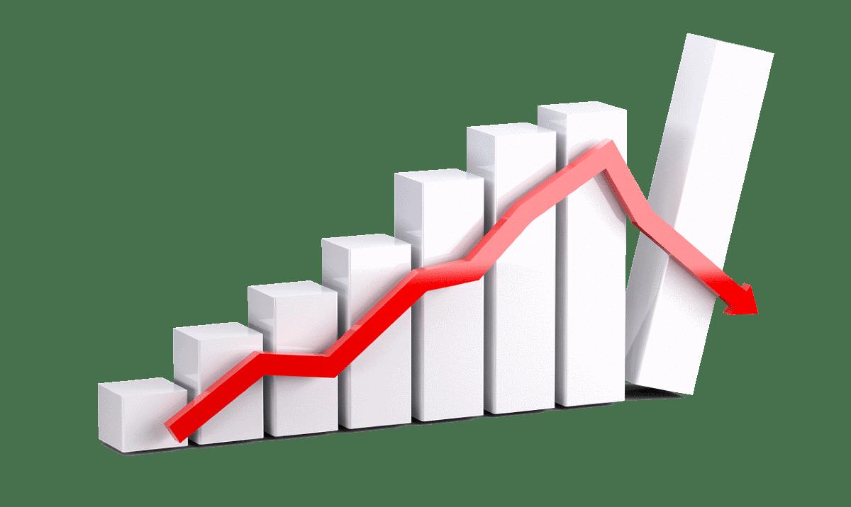 La deflación suele conllevar un aumento en el nivel de desempleo